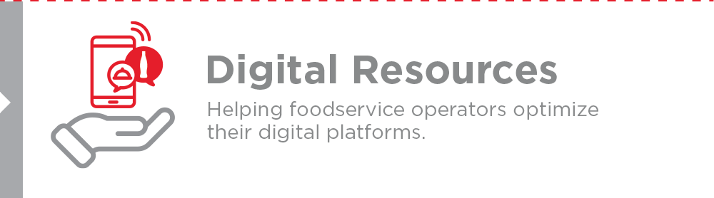 Digital Resources - Helping our customers optimize their digital platforms.